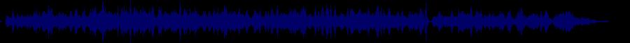 waveform of track #82140