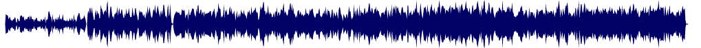 waveform of track #82145