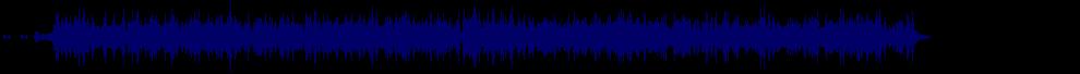 waveform of track #82153
