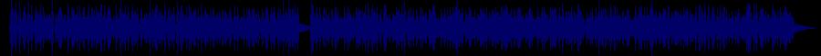 waveform of track #82159