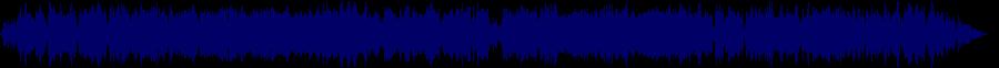 waveform of track #82160