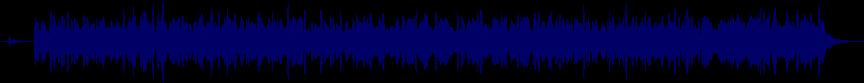 waveform of track #82165