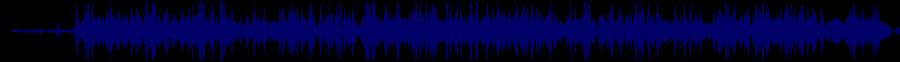 waveform of track #82175