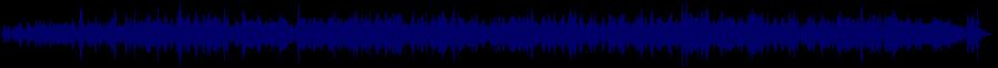 waveform of track #82178