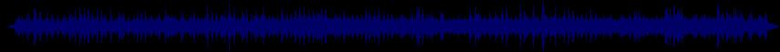 waveform of track #82181