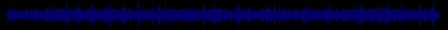 waveform of track #82187