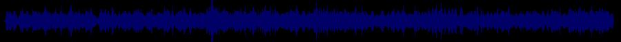 waveform of track #82194