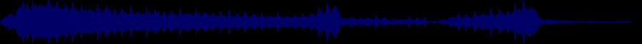 waveform of track #82209