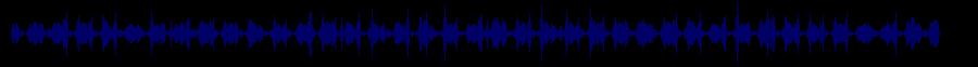 waveform of track #82211