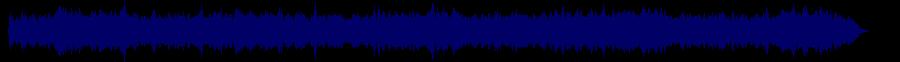 waveform of track #82214