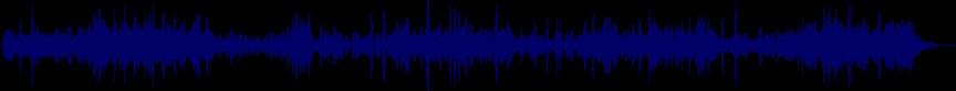 waveform of track #82217