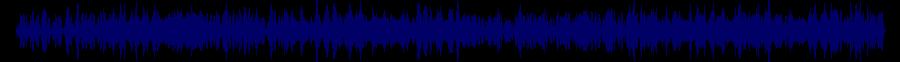 waveform of track #82220
