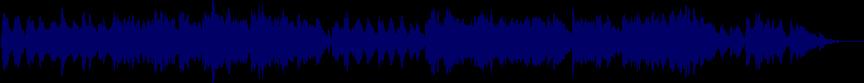 waveform of track #82243
