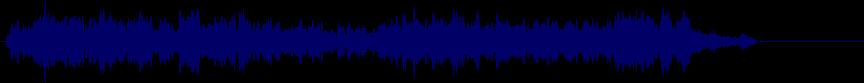 waveform of track #82272
