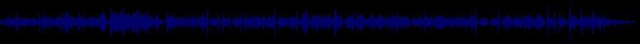 waveform of track #82277