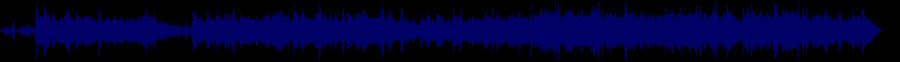 waveform of track #82285