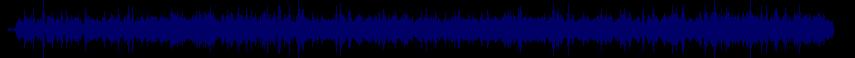 waveform of track #82302