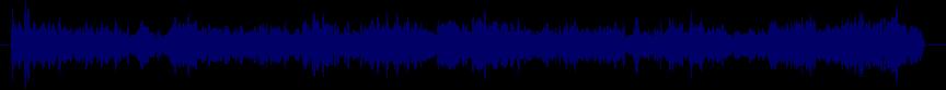 waveform of track #82303