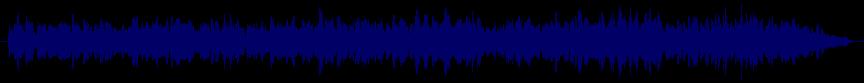 waveform of track #82309