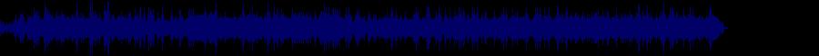 waveform of track #82313