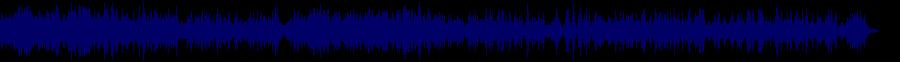 waveform of track #82320