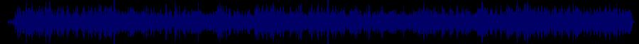 waveform of track #82327