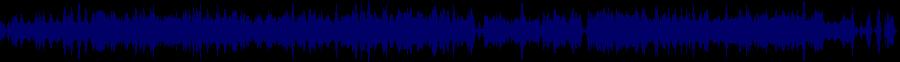 waveform of track #82353