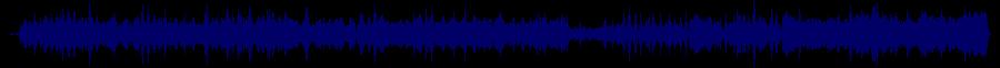 waveform of track #82354