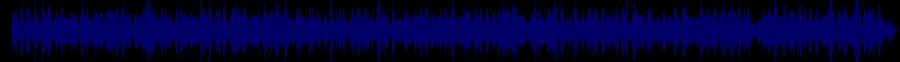 waveform of track #82377