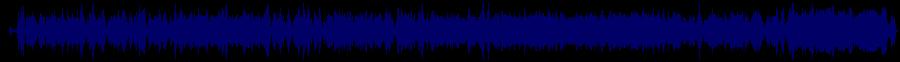 waveform of track #82387