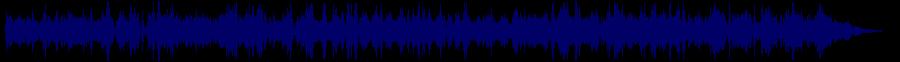 waveform of track #82440