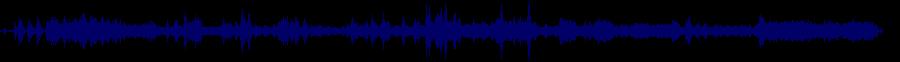 waveform of track #82441
