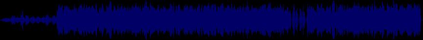 waveform of track #82599