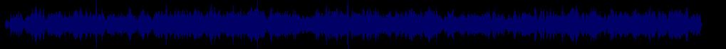 waveform of track #82650