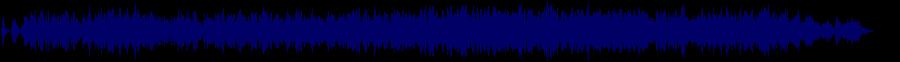 waveform of track #82670