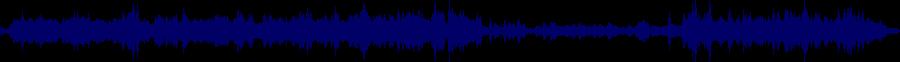 waveform of track #82671