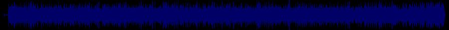 waveform of track #82688