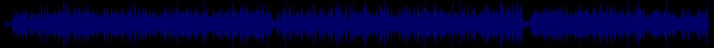 waveform of track #82704