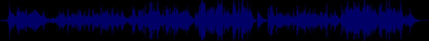 waveform of track #82739
