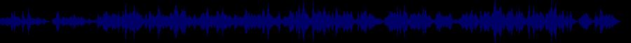 waveform of track #82750