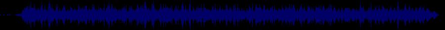 waveform of track #82776