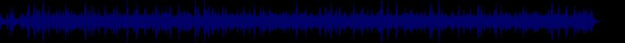 waveform of track #82795