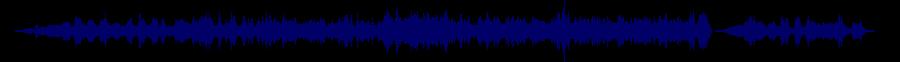 waveform of track #82831