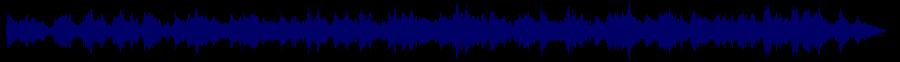 waveform of track #82867