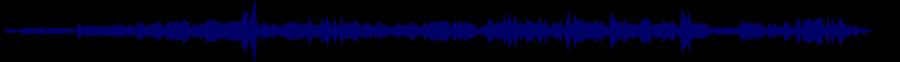 waveform of track #82875