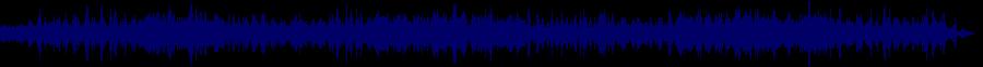 waveform of track #82891