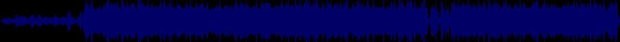 waveform of track #82937