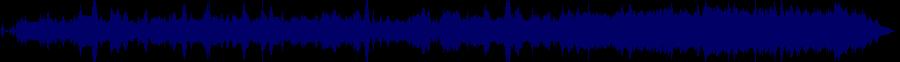 waveform of track #82966