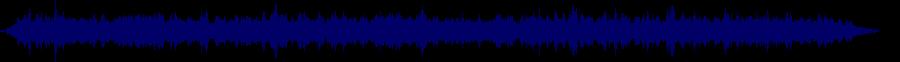 waveform of track #82980