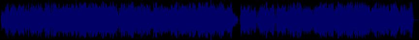 waveform of track #82987